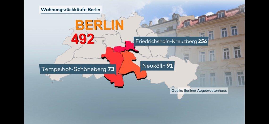 2019-03-07 Wohnungsrückkäufe in Berlin