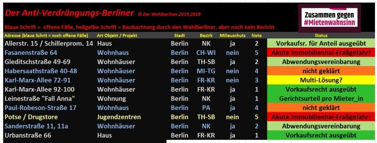 2019-04-29 Der Anti-Verdrängungs-Berliner V 1.01