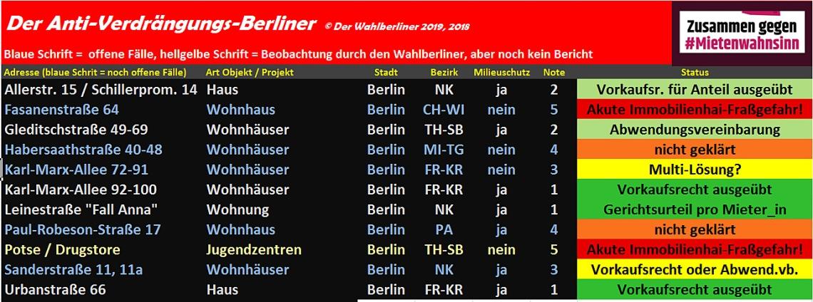 2019-04-29 Der Anti-Verdrängungs-Berliner V 1.02