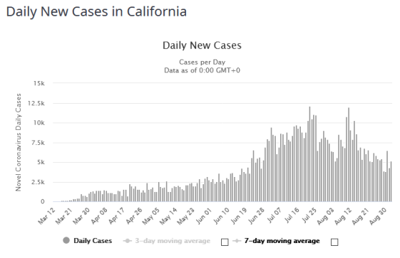FireShot Capture 183 - California Coronavirus_ 721,893 Cases and 13,339 Deaths (COVID-19 ) -_ - www.worldometers.info
