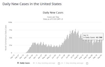 FireShot Capture 212 - United States Coronavirus_ 7,494,671 Cases and 212,660 Deaths - World_ - www.worldometers.info